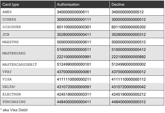 Testing 'decline' responses in Demo Mode – Boyum Helpcenter